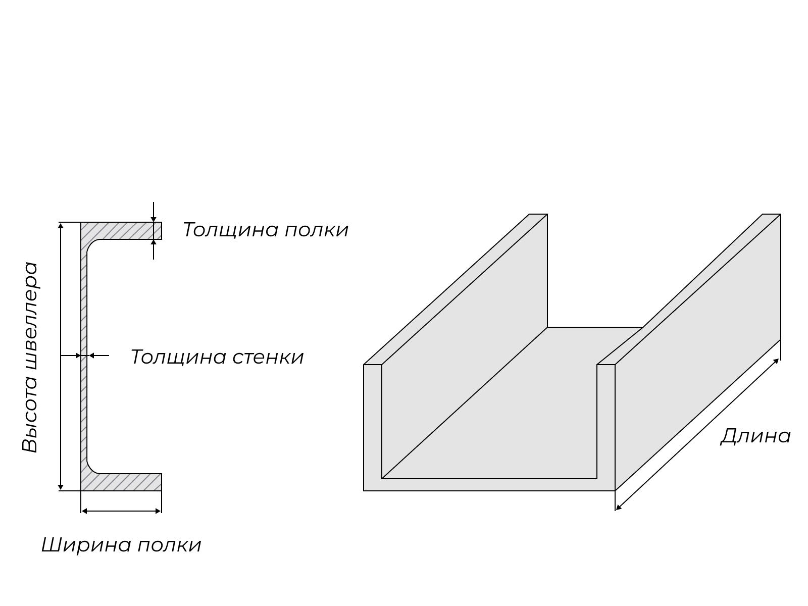 Швеллер 6.5У Ст3пс/сп 12000