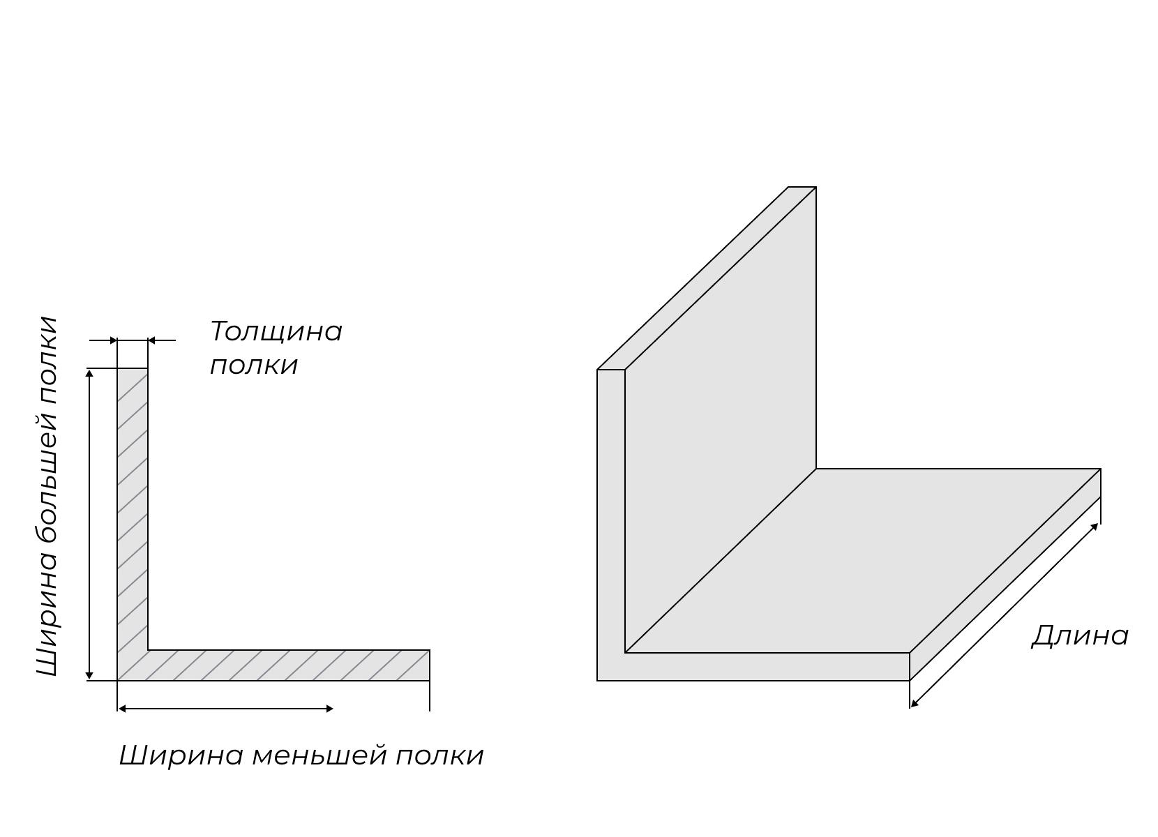Уголок 90х90х6 Ст3пс/сп 12000