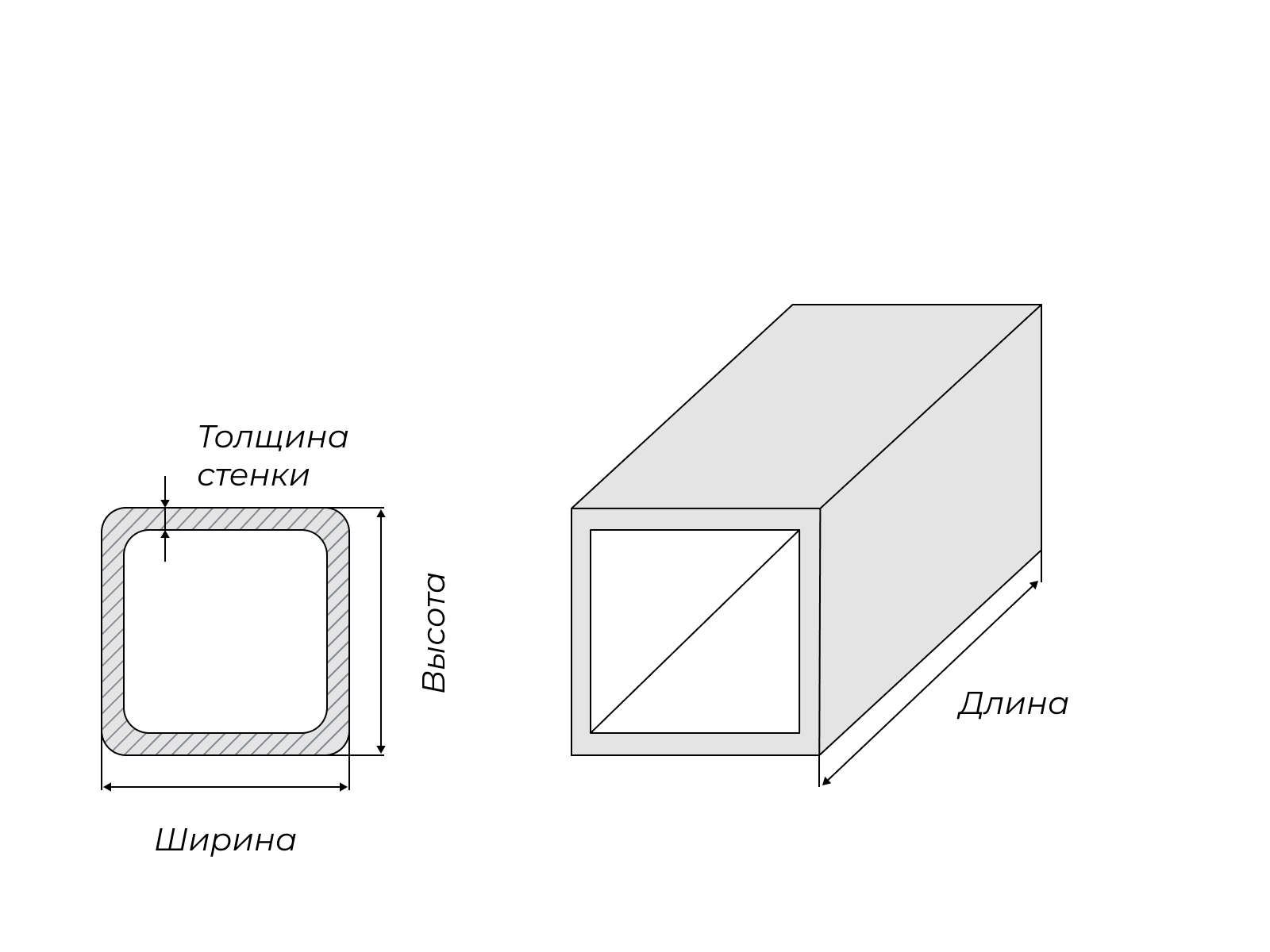 Труба профильная 15х15х1 Ст3сп  6000