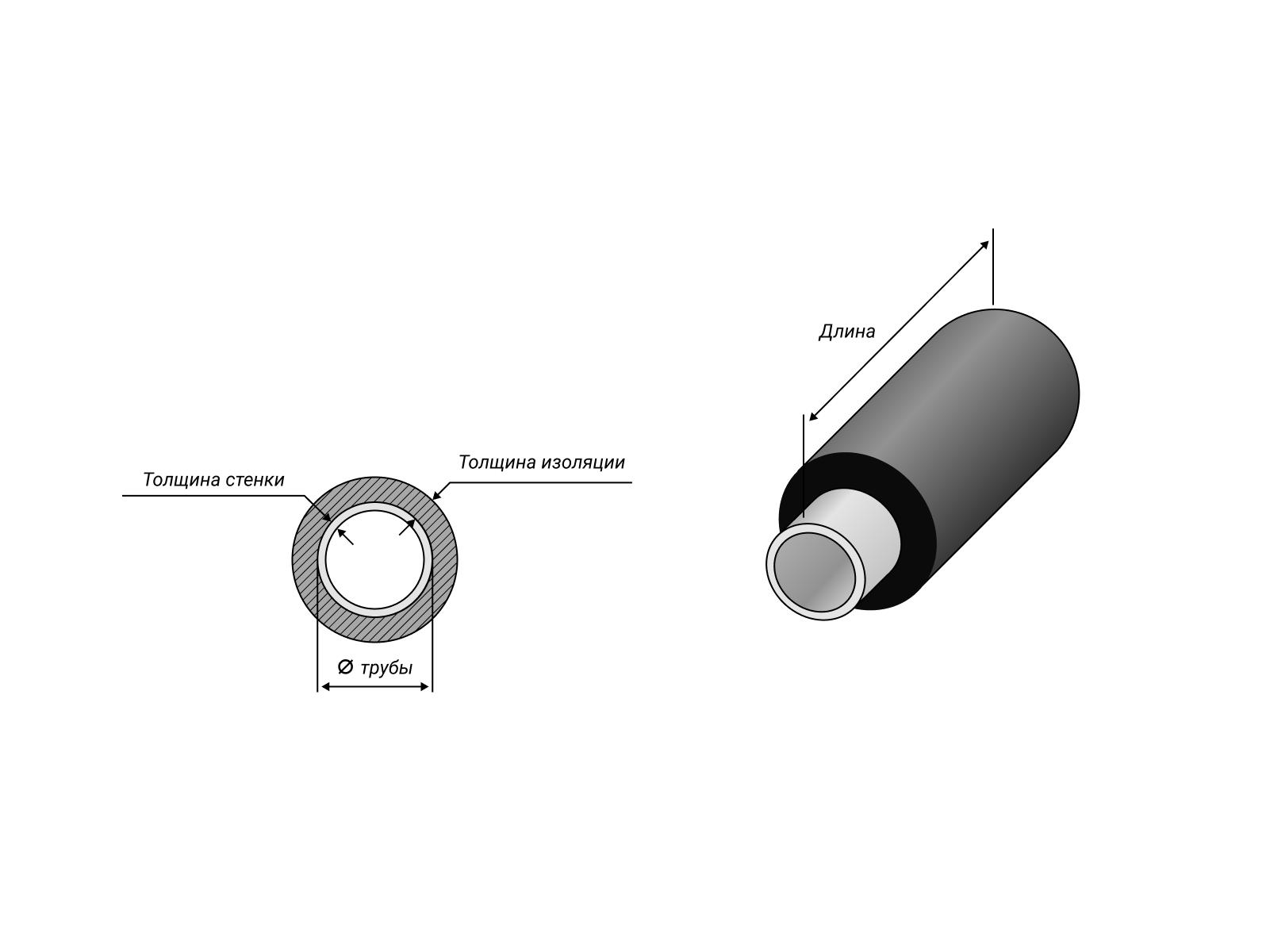 Труба Ст 89-4 ППУ-ПЭ 6000
