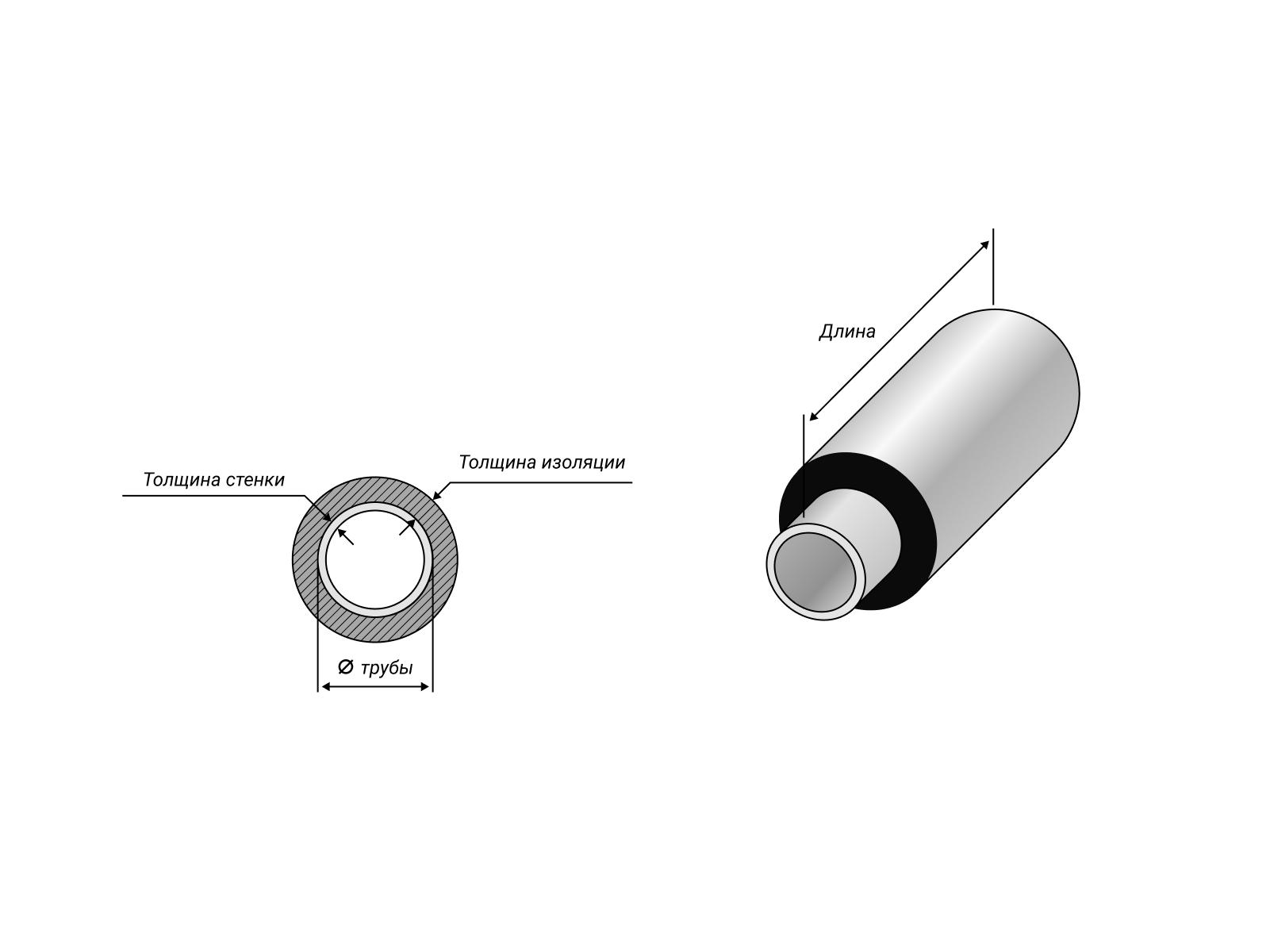 Труба Ст 32-3 ППУ-ОЦ 6000